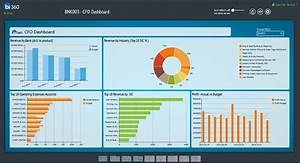dashboards for banks solver blog With banking dashboard templates