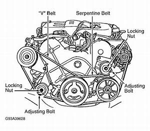 How to dodge neon 2001 serpentine belt Fixya
