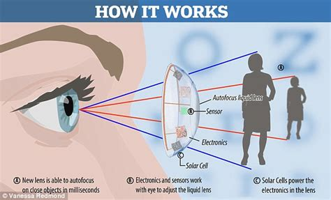 how do smart lights work novelties лаборатория коррекции зрения око плюс