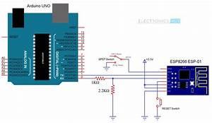 Connect Esp8266 To Thingspeak