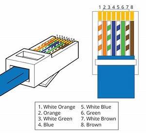 Ethernet Rj45 Wiring Diagram Gallery