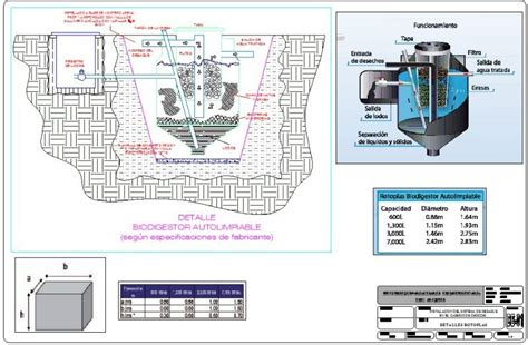 industrial pipe biodigestor dwg block for autocad designs cad
