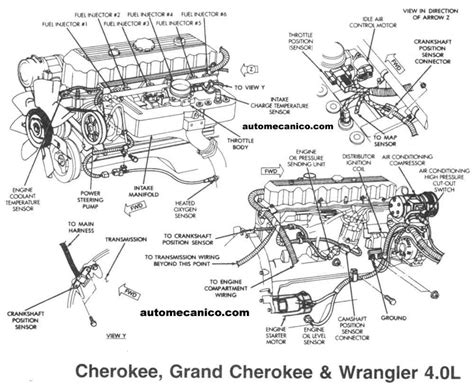 ctlsensor206 1994 jeep grand cherokee laredo 4 0l vacuum diagram wiring on 2004 jeep grand cherokee engine wiring harness