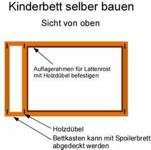 Kinderbett Haus 90x200 : bauanleitung ein kinderbett bauen ~ Indierocktalk.com Haus und Dekorationen
