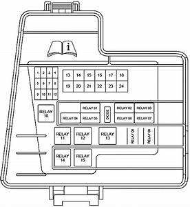 2006 Lincoln Ls Fuse Box Diagram