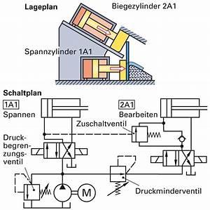 Schaltplan Hydraulik