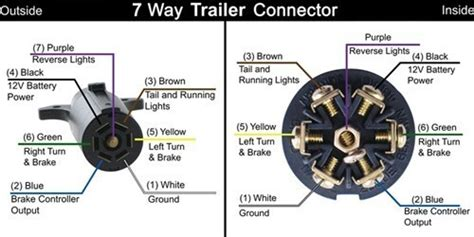 Trailer Wiring Diagram For Side Way Connector
