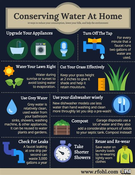 10 Ways To Conserve Water By Lehighton Contractor