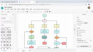 Create Sdl Diagram Online