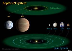 Milky Way Teeming With Billions Of Earth-Size Planets ...
