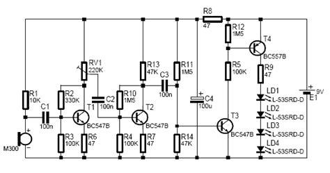 Sound Light Unit Electronics Forums