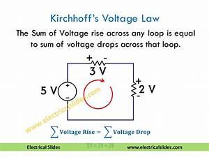 Kirchhoff voltage Law slides