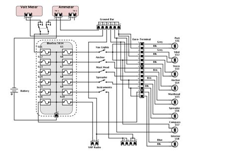 Schematic Software Cruisers Sailing Forums