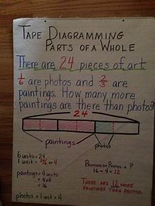 10 Best Math Tek 4 5a Strip Diagrams Images On Pinterest
