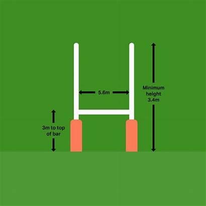 Dimensions Rugby Pitch Far Crossbar Height Markings