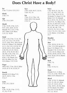 Chart Body Location 52 Does Christ Have A Body Byu Studies