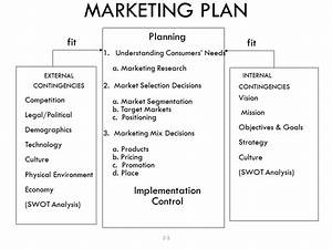 marketing process agricultural economics With corporate marketing plan template