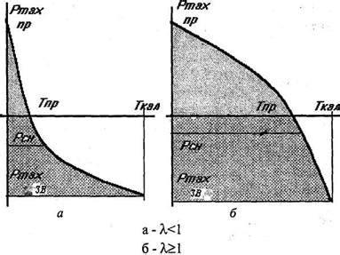 Методы расчета и анализа потерь электрической энергии общая характеристика проблемы расчета анализа и снижения потерь.