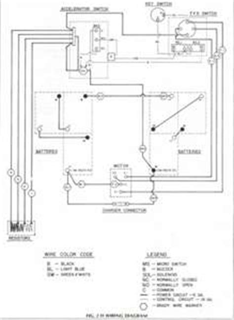 solved ezgo electric golf cart wiring diagram fixya