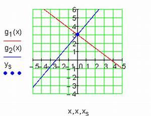 Koordinaten Schnittpunkt Berechnen : l sungen lineare funktionen vbka ii ~ Themetempest.com Abrechnung