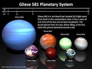 Size and distance comparison of Gliese 581 Planetary ...