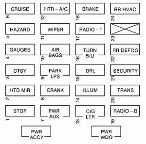 Chevrolet Express 1500 Fuse Box Diagram