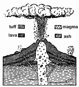 volcanic lava and magma diagram imageresizertoolcom With fissure volcano diagram fissure eruption of volcanoes