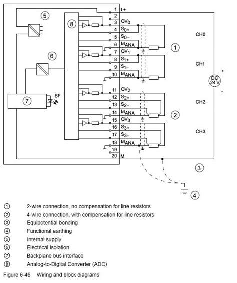 profibus connector 187 archive 187 6es7332 5hd01 0ab0 siemens analog output module