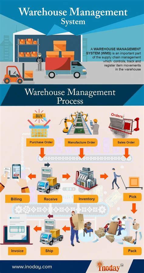 business management associate degree jobs