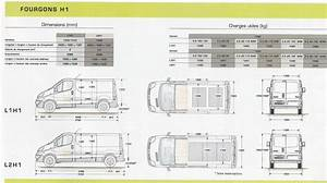 Dimension Renault Trafic 9 Places : nueva trafic o vivaro alguno la tiene ~ Maxctalentgroup.com Avis de Voitures
