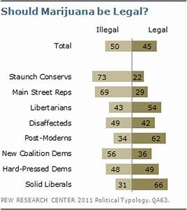 why marijuana should be illegal essay why marijuana should be  how to do your own business plan