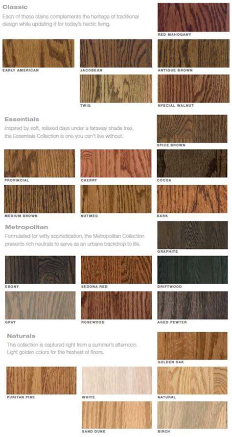 antique coat wood floors stain colors for refinishing hardwood floors