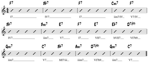 Jazz Blues Chord Progressions And Substitutions