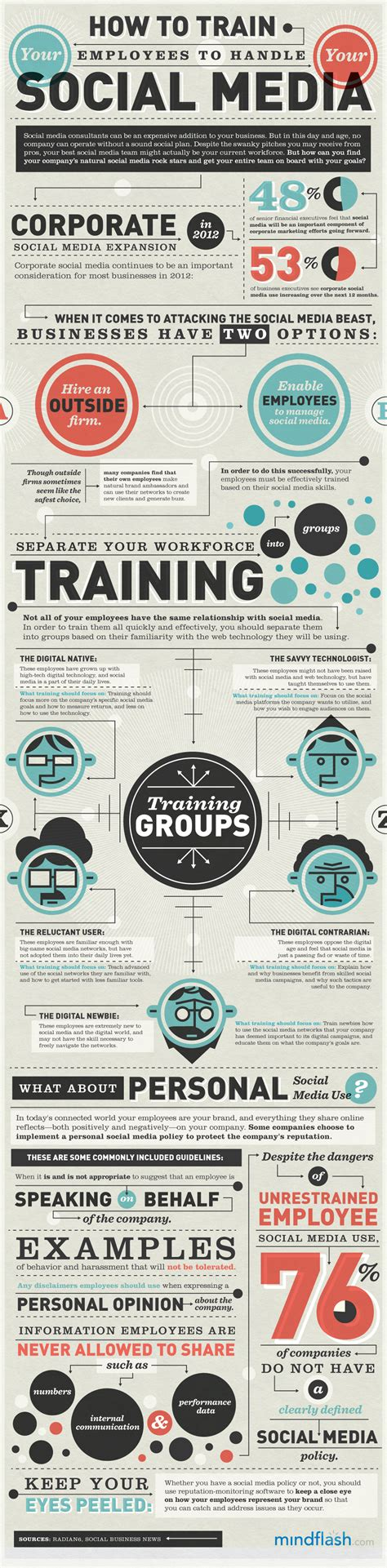 Optimizing Media Graphics How To Employees To Handle How To Your Employees To Handle Your Social Media