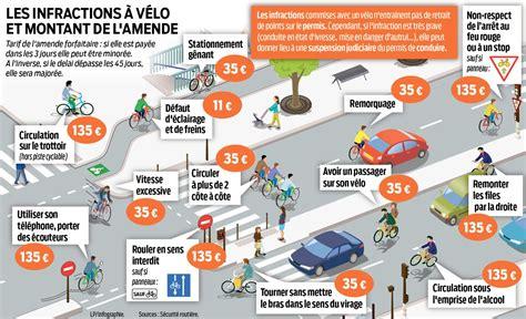 reglementation si鑒e auto vélos voitures pour une cohabitation responsable sur la route macsf