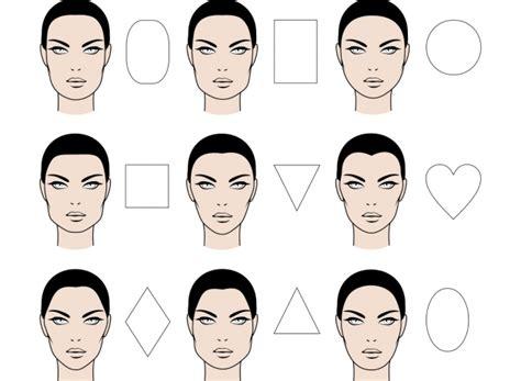 c 243 mo saber la forma rostro imujer