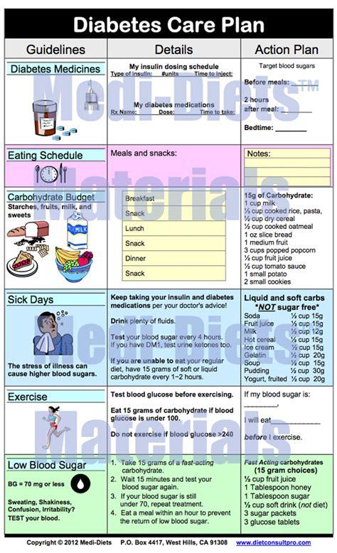 diabetes nutrition plan