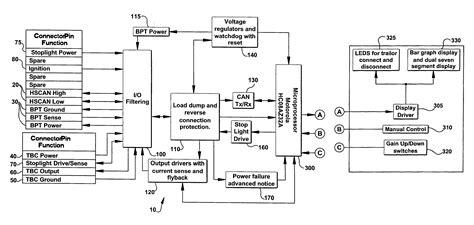 wiring diagram for kelsey brake controller the wiring