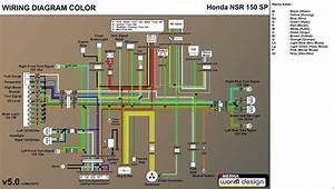 Wiring Diagram Kelistrikan Honda