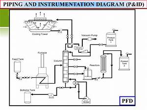 Piping And Instrumentation Diagram  U2013 P U0026id