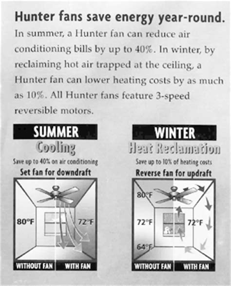 Ceiling Fan Spin Direction For Summer by Ceiling Fan Dirction For Winter