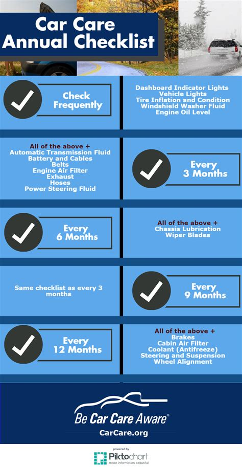 Cars That Need The Least Maintenance by Vehicle Maintenance Checklist Silverdale Autoworks