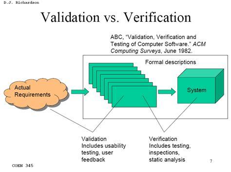 engineering design and testing software verification vs validation bob on