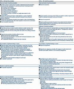 audit workpaper index sample related keywords With audit workpaper template