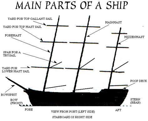 Parts Of A Boat Crossword by The Hindu Crossword Corner No 10384 Monday 13 Feb 12