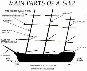 Ship Facts