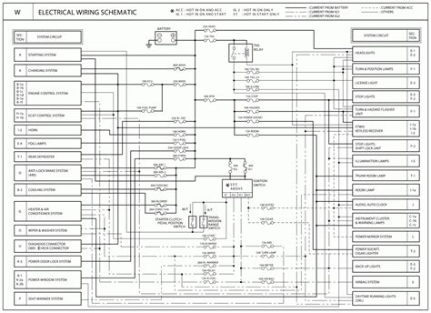 2002 kia sportage wiring diagram wiring diagram and schematic diagram