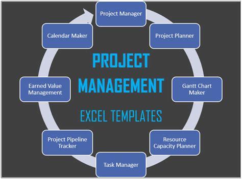 premium project management excel templates