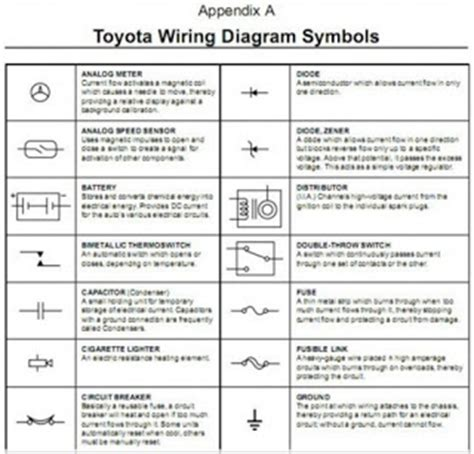 Wiring Diagram For Toyota Corolla Free Download
