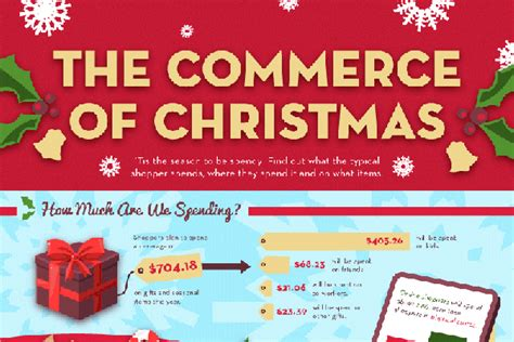 catchy christmas slogans and taglines brandongaille com